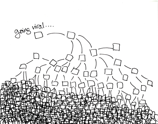 going-viral007